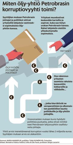 Korruptio. Helsingin Sanomat.