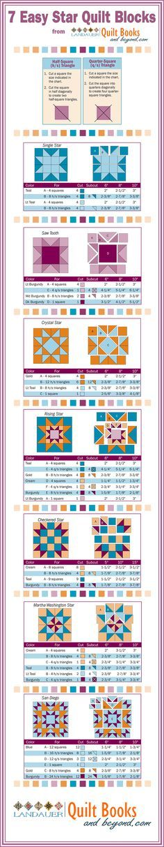 There are literally hundreds of patchwork star blocks, making quilts with stars some of the most popular quilt patterns in the world! Whether you have never made a star quilt block, or you have made dozens of quilts with stars, if you love a patchwork star block, then you'll love having this handy infographic around! [...]
