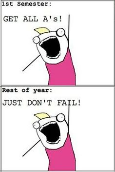 1st semester....rest of year