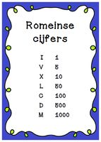 Spiekkaart Romeinse cijfers – Best Baby And Baby Toys Learning Quotes, Fun Learning, Mobile Learning, Primary Education, Kids Education, Education Quotes, Educational Leadership, Educational Technology, School Items