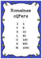 Spiekkaart Romeinse cijfers