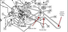 I need info or diagram for engine - transmission drive belt installation. Trying to repair a friends lawn tractor and he has no manual. Cub Cadet, Small Engine, Cubs, Supreme, Belts, Engineering, Diagram, Mechanical Engineering, Tiger Cubs