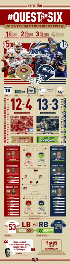 2013 NFC Championship Preview 49ers vs Seahawks