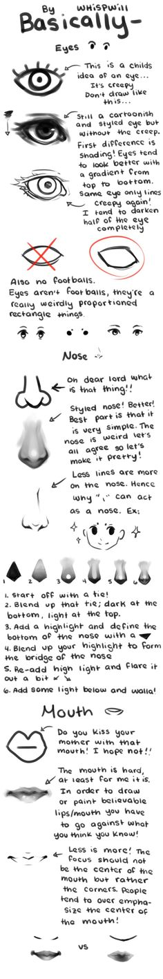 Eyes, nose, and mouth reference