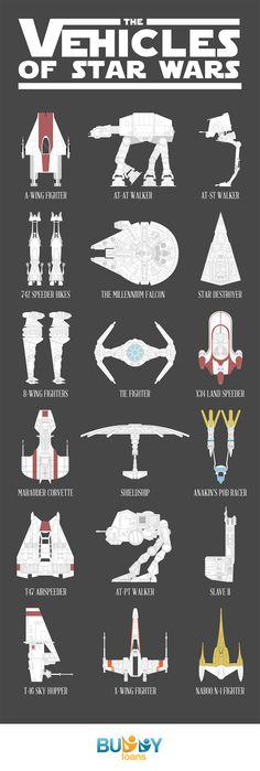 The Millenium Falcon. The various air and land vehicles used in the Star Wars movies. Excellent infographic on the vehicles of Star Wars. Star Wars Film, Star Trek, Theme Star Wars, Nave Star Wars, Star Wars Ships, Star Wars Party, Stormtrooper, Darth Vader, Starwars