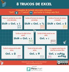 Excel Tips, Excel Hacks, Y Words, Computer Basics, Nerd, School Study Tips, Microsoft Excel, School Hacks, Fun Facts