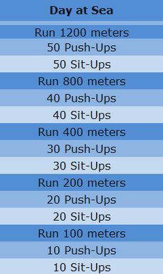 Don't forget to get in shape as part of your wedding planning duties...CrossFit Travel WOD