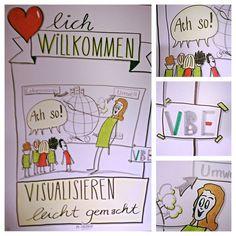 Think-Right.de. -Beispiel 4 Visualisieren