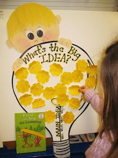 First Grade: main idea. Children put ideas of what they think is the main idea into the lightbulb.