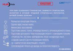 Управленческое консультирование https://gantbpm.ru/proekty/upravlencheskoe-konsultirovanie/  Сотрудниками консалтинговой компании GANTBPM разработана концепция для проведения управленческого консультирования компании  Предприятие, расположенное в р. Туркменистан, специализируется на строительстве, осуществлении экспорта и оптовой продаже строительных материалов.  Для выхода на требуемую проектную мощность необходимо разработать проектную концепцию, оценить идею, проанализировать рынок…