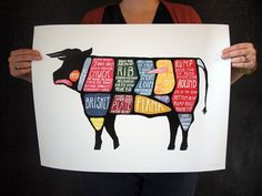 Cow Butcher Diagram EXTRA LARGE  Use Every Part of the by drywell, $55.00