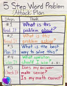 Critical thinking teaching strategies