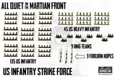 US Infantry Strikeforce