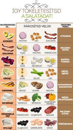 Így rakd össze a tökéletes salátát! | NOSALTY – receptek képekkel