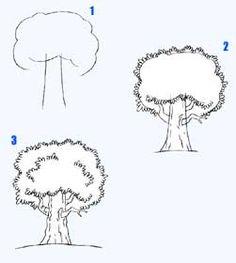 Wir zeichnen einen Baum