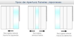 Paneles Japoneses Shutters, Bar Chart, Loft, Curtains, Home Decor, Tips, Modern Blinds, Blinds Curtains, Make Curtains