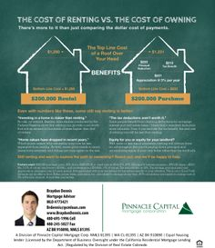 Here& some information for the First-Time Homebuyer. If you are a renter and thinking of becoming a Owner, check out this page to get a idea of What to expect. What to plan. Also provided are clickable links of great info presented by Zillow. Mortgage Tips, Mortgage Rates, Rent Vs Buy, Need A Loan, Maine Real Estate, Real Estate Articles, Closing Costs, First Time Home Buyers, Home Ownership