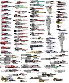 Star Wars Fighter Chart by MarcusStarkiller on DeviantArt