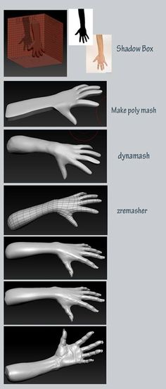 Creating hand with shadow box, Zbrush