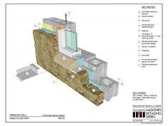 Lintel Flashing End Dam Detail Common Problems