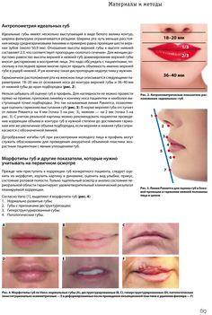 Комплексная коррекция губ. Обсуждаем в деталях.