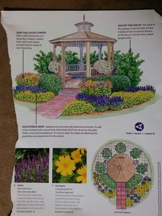 Landscaping Around a Gazebo