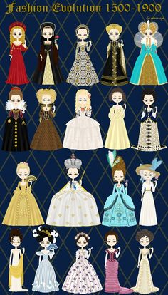 Fashion Evolution 1500-1900