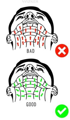 Don't suffer another shaving accident. | 21 Charts That Will Solve Every Guy's Grooming Proble