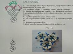 #iğnemden #oya#çiçek#elişi #göznuru #elemeği #motif #Turkish needle lace #