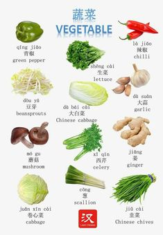Chinese Chinese Related posts: How to say I miss you in Chinese language Learn chinese language colour Pepper Steak Stir Fry Recipe Basic Chinese, Chinese English, Funny Chinese, Mandarin Lessons, Learn Mandarin, Chinese Phrases, Chinese Words, Chinese Symbols, Chinese Flashcards
