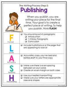 Publishing is one of my students favorite steps of the writing process and this publishing anchor charts provides students with a very clear checklist for this fun step of the writing proces. Writing Process Posters, Book Writing Tips, Writing Strategies, Writing Lessons, Writing Workshop, Teaching Writing, Writing Activities, Race Writing, Kindergarten Writing