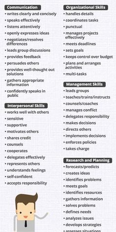 Resume / Interview Cheat Sheet resume tips, resume writing, interview tips, action verbs, power verbs.