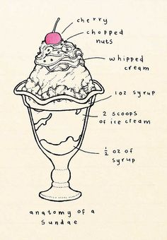 sundae science :]