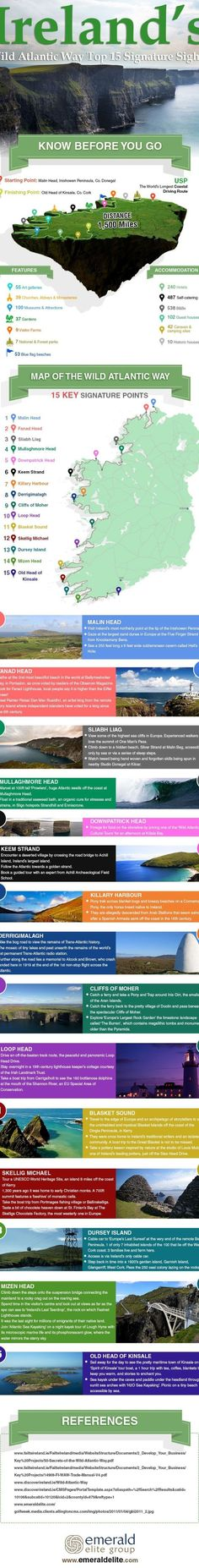 Ireland's Wild Atlantic Way sounds absolutely awesome. #Letsdoit #travelnow #Ireland