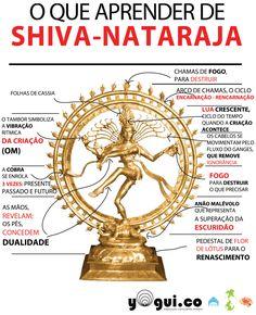 deuses indianos