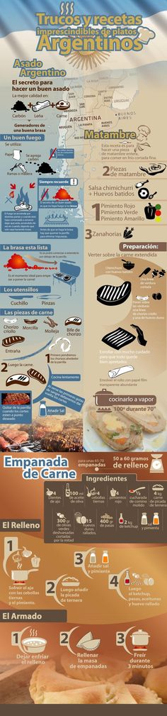 infografía asado argentino, matambre y empanada de carne Ribs On Grill, Bbq Grill, Argentine Recipes, Argentina Food, Shabbat Dinner, Barbacoa, International Recipes, Food Truck, Food Hacks