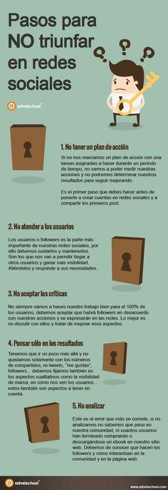 Cómo fracasar en las redes sociales en 5 pasos. Infografía en español. #CommunityManager