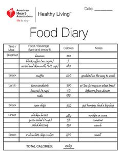 sample food logs food diary | Health | Pinterest | Food diary