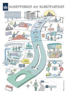ROADMAP TEMPLATE Felt Patterns Pinterest Template Felt - Leadership roadmap template