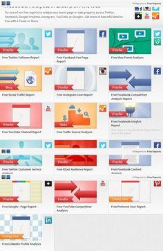 Free Social Media Analytics Tools | Simply Measured