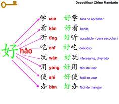 "Fórmula de ""好"" — DecodificarChinoMandarín"