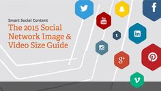 The 2015 Social Media Image and Video Size Guide Infographic