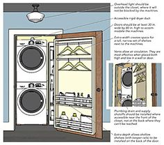 A Narrow ClosetA narrow laundry closet should be at least 32 in. wide to allow for hoses (when the supply is located to the side) and machine vibration, and 40 to 50 in. deep (about twice the depth of a standard closet). Units in this type of laundry closet are stacked. One problem that can arise with this configuration is that an unbalanced load can cause the machines to jump around. I've tamed wild machines by drilling holes in small squares of 3⁄4-in. plywood, setting the legs in the…