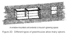 Planning and Building a Greenhouse Large Greenhouse, Build A Greenhouse, Greenhouse Gardening, Commercial Farming, Commercial Greenhouse, Evaporative Cooler, Green Houses, Winter Sun, Deciduous Trees