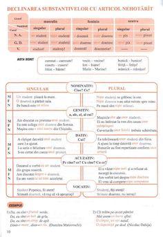 Speech Language Therapy, Speech And Language, Romanian Language, Irregular Verbs, Second Language, School Lessons, Idioms, Best Teacher, After School