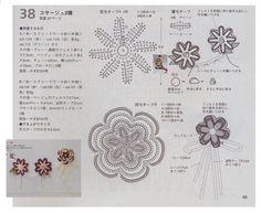 Tecendo Artes em Crochet: Flores em Crochê para Apliques