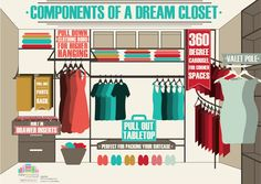 This closet would be lovely! Components of a dream closet #infographic  #Closetorganization