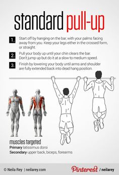 How to Master the Pull Up For Beginners. Having trouble executing one of the best bodyweight exercise for your lats? Gain upper body strength with this eas