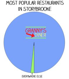 Chart a course for Storybrooke.