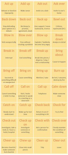 Frequently used Phrasal Verbs - learn English,phrasalverbs,englishhttp://languagelearningbase.com/89005/frequently-used-phrasal-verbs